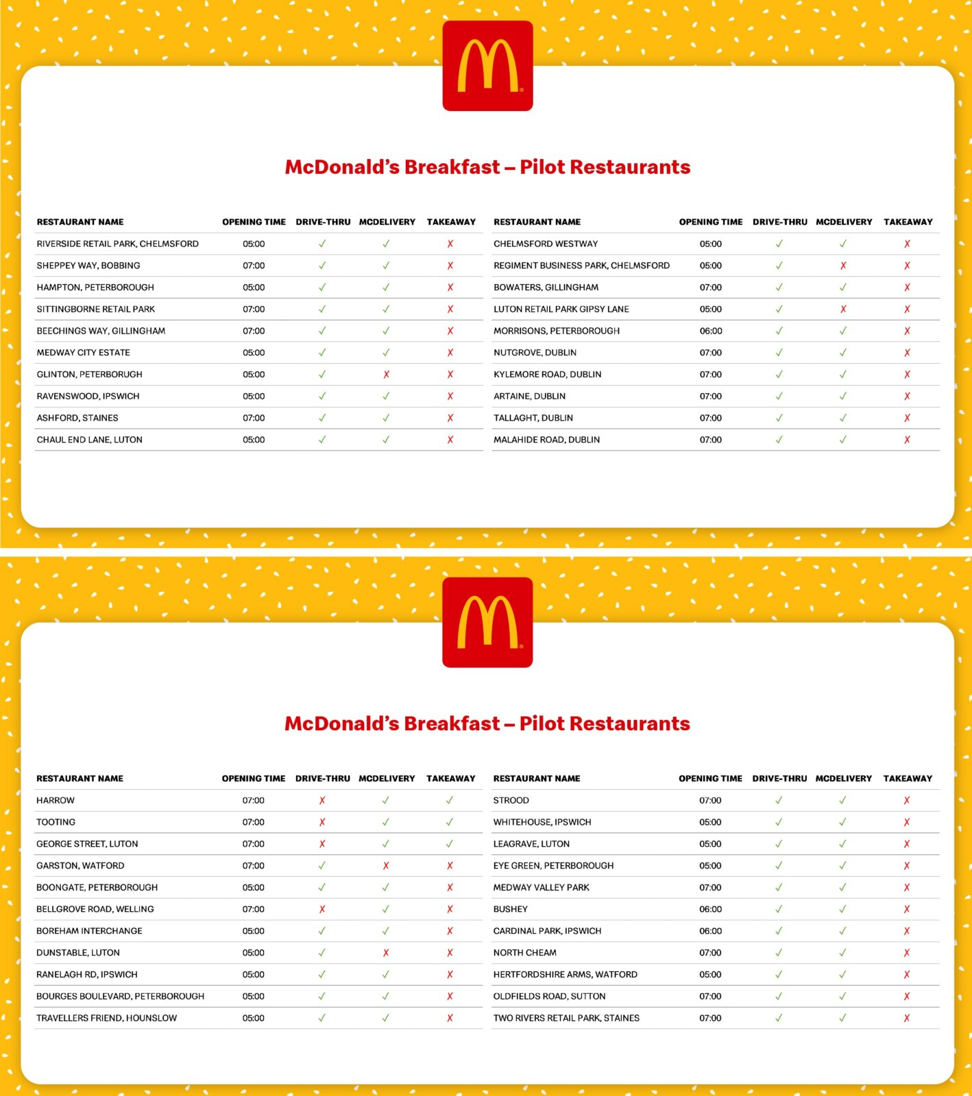 List of McDonald's restaurants to serve breakfast is grim reading for Mancunians, The Manc